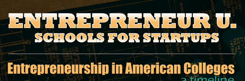 Best Universities for Entrepreneurs