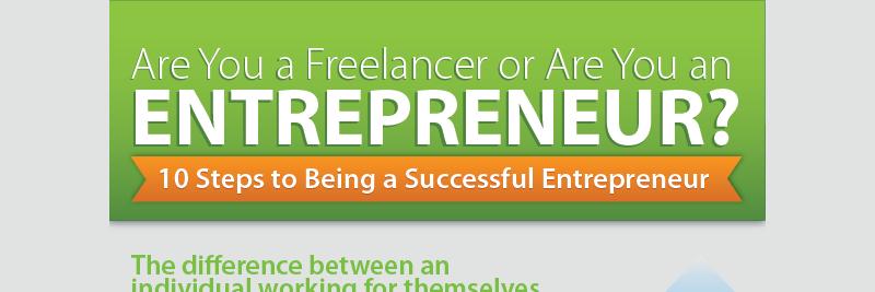 10 Success Characteristics of an Entrepreneur