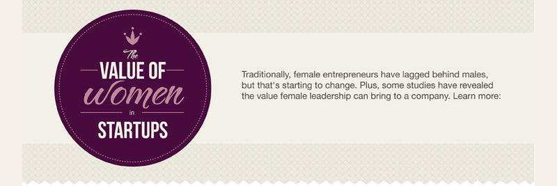 Gender Disparities in Startups