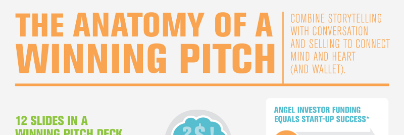 Keys to a Great Sales Pitch