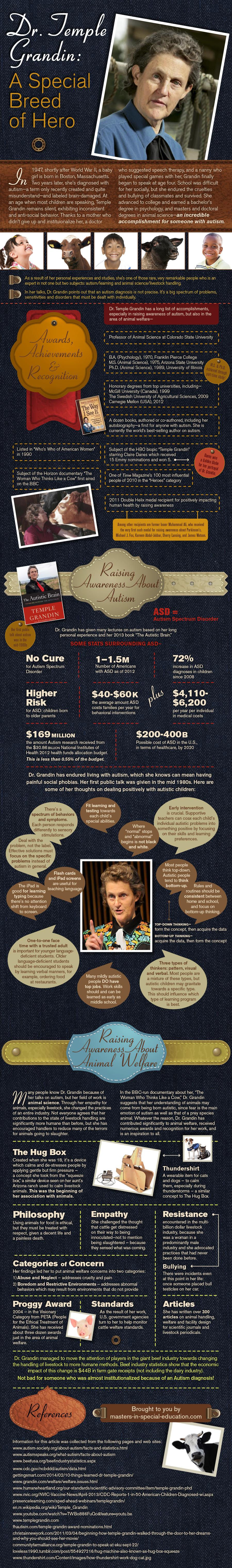 Temple Grandin Accomplishments