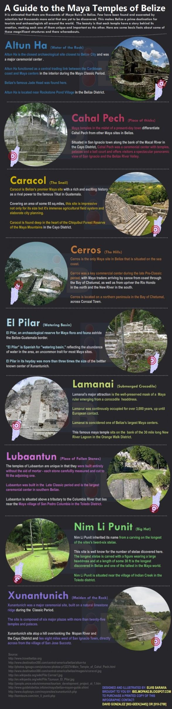Maya Temples Guide