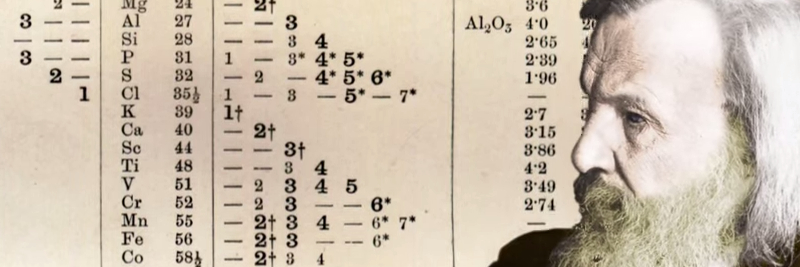 Mendeleev Inventions and Accomplishments