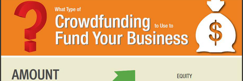 Equity vs. Rewards Crowdfunding