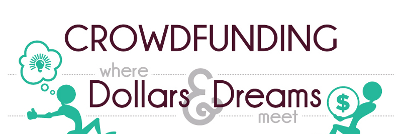 How Crowdfunding Works