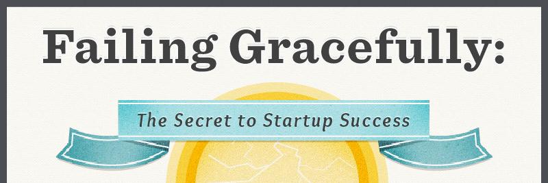 Success and Failure Statistics of Startups