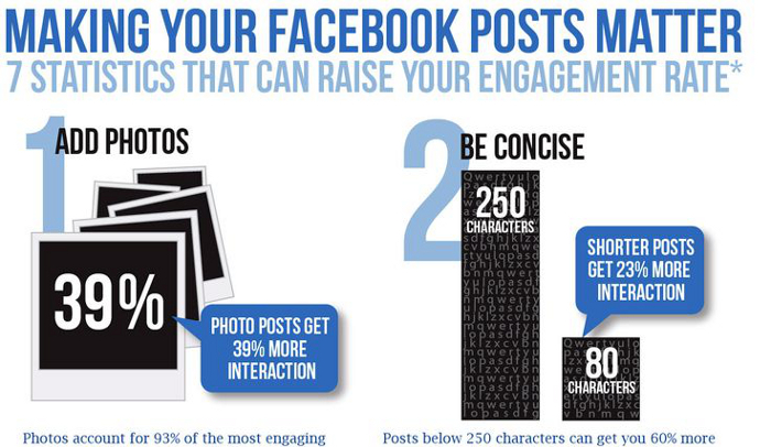 How to Make Exceptional Facebook Posts