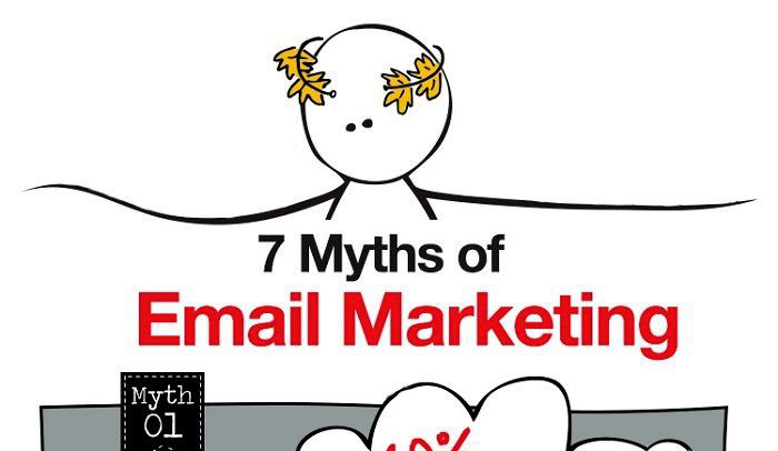 Seven Email Marketing Myths