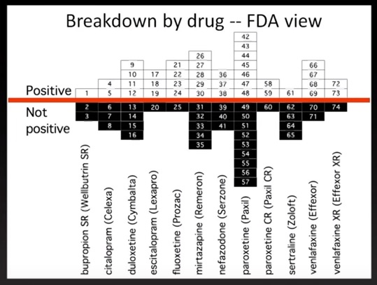DH FDA view