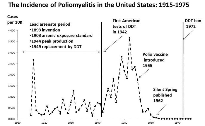 vaccine, polio 700 cropped